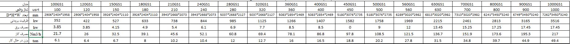 چیلر جذبی (GS1)