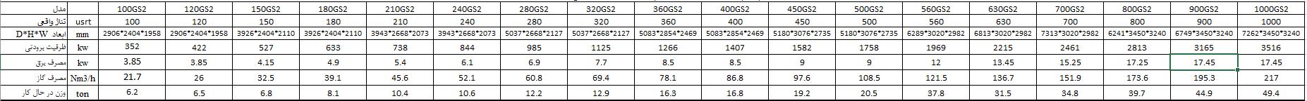 چیلر جذبی (GS2)