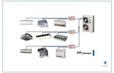سیستم VRF چیست
